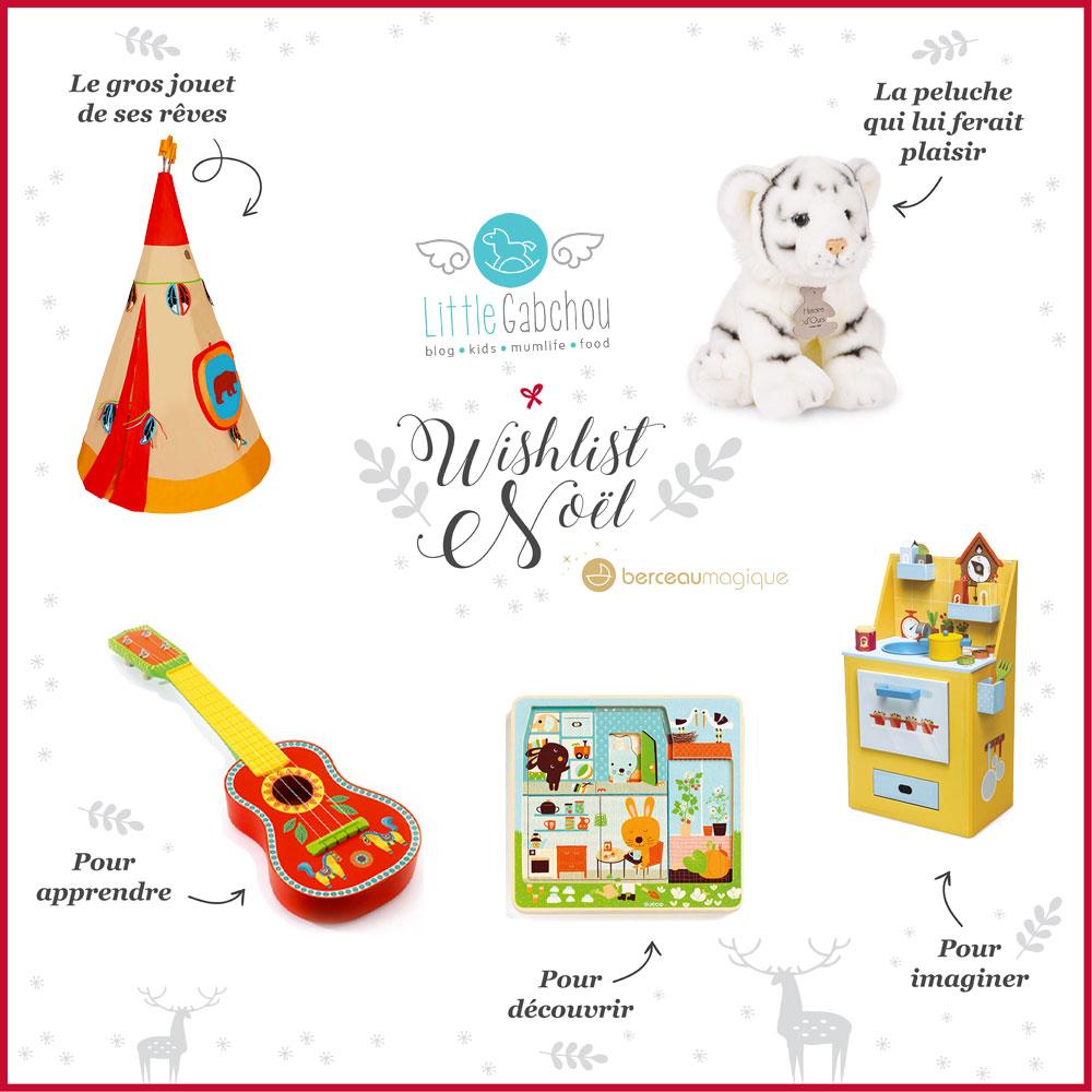 wishlist de produits pour enfants sur berceau magique