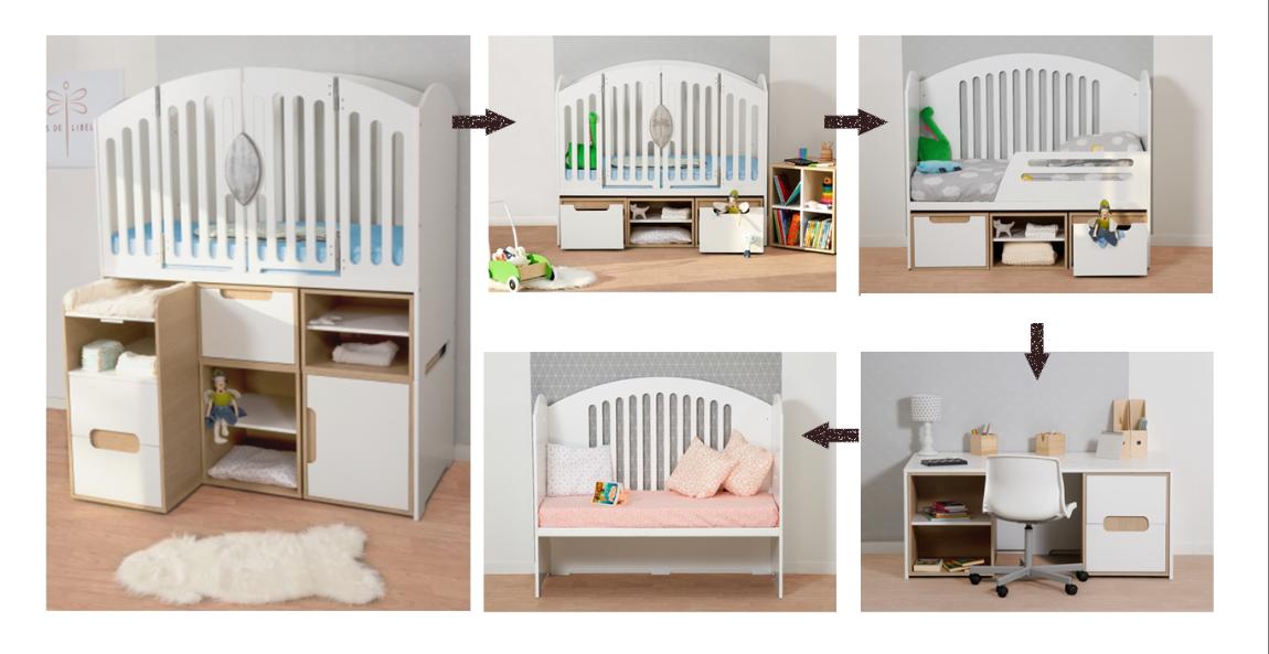 5 id es malignes pour bien pr parer la chambre de b b for Quand preparer la chambre de bebe